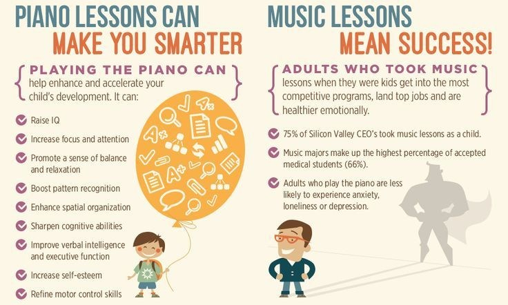 Music Smarter Success
